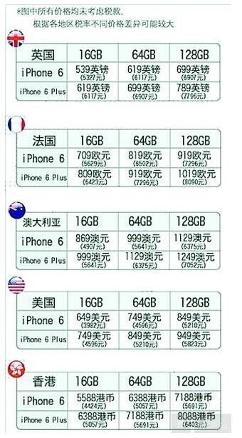 苹果报价表_苹果香港官网报价 iphone香港官网报价表