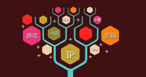 中国游戏山寨成风 正版IP公司维权函发到手软