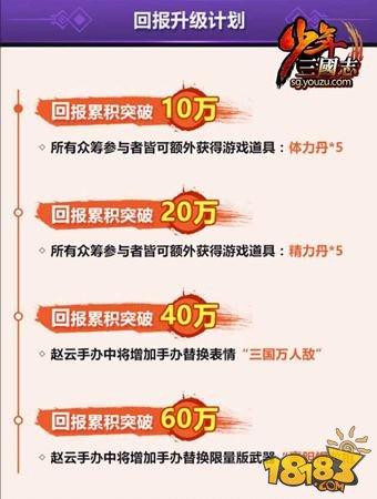 少年三国志赵云手办众筹火热进行 五种档位满足不同需求