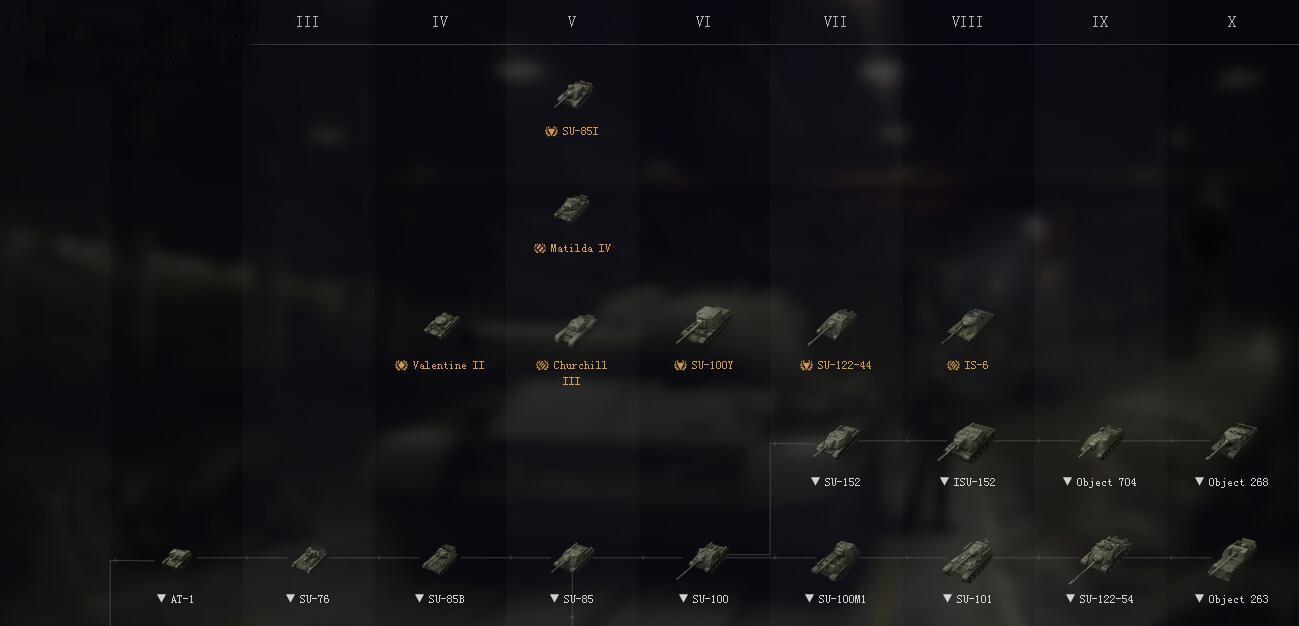 坦克世界闪击战苏系科技树展示
