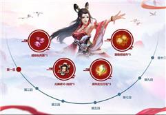狂欢嘉年华 《问道》手游周年大服最强福利盘点首曝