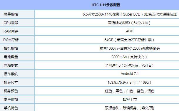 HTC U11配置怎么样 HTC U11参数配置详解评测