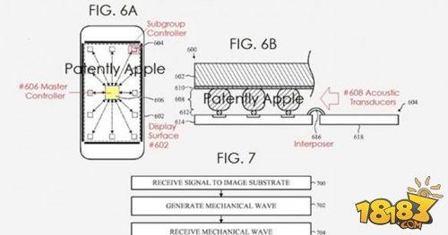 看不透的iphone 8:苹果指纹又出新方案