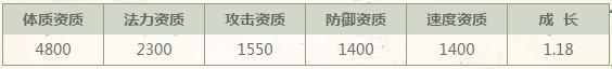 梦幻西游手游超级大熊猫获取方法推荐