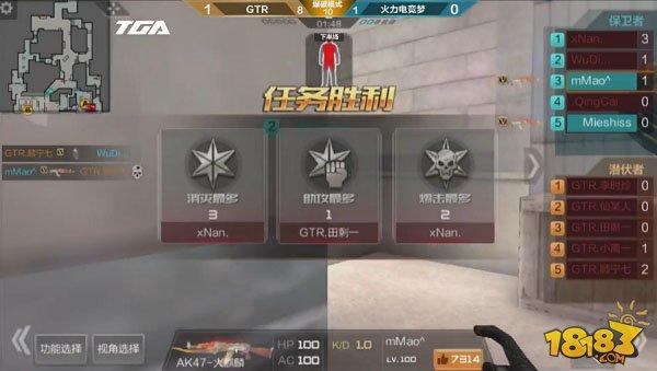 披荆斩棘 CF手游TGA最佳奥斯卡登顶夺冠