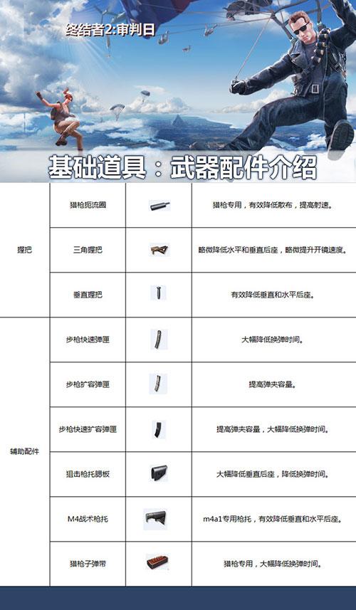 終結者2武器配件有哪些 武器配件全介紹