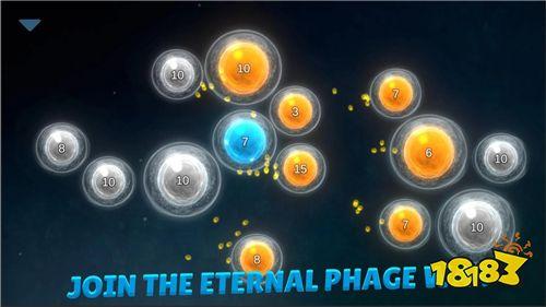 《细菌起源2:噬菌体的进化》以成为优势物种为目标