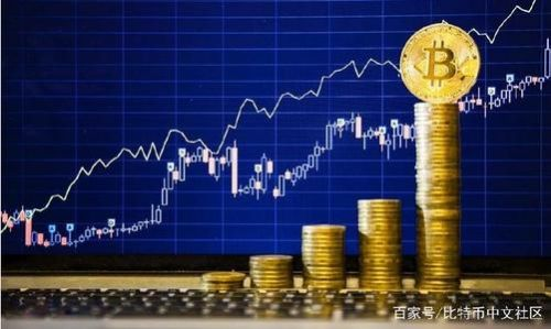 比特币最新价格大涨15%