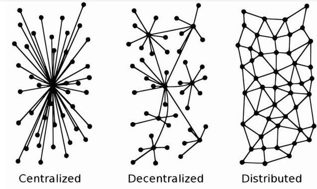 区块链是什么,比特币交易过程是怎样的?