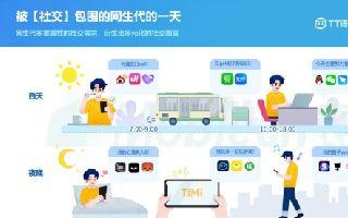 打破中国移动社交困局,看TT语音的游戏社交解法