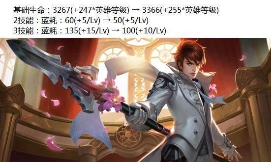 王者荣耀5.15更新八位英雄调整 宫本武藏叕削弱