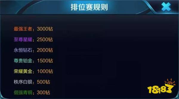 王者荣耀S12赛季段位继承曝光 开启时间确定
