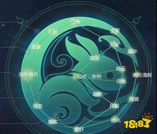 梦幻西游手游了解月宫经脉系统 有19个需要你了解