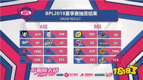 球球大作战BPL夏季赛分组抽签 黑马复仇战提前上演