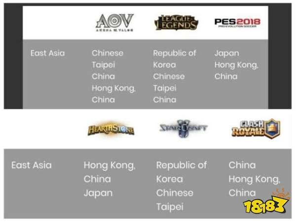 中国手游在韩国卖了11个亿 但亚运会电竞成绩一般