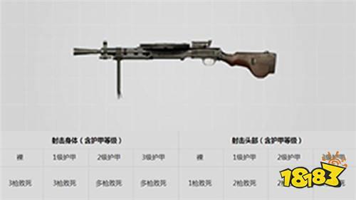 刺激战场新版本枪械推荐 M4已死大盘鸡当立