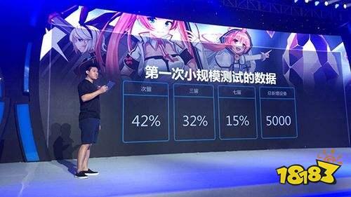 2018哩咕游戏二次元战略发布会 《零界战线》震撼亮相