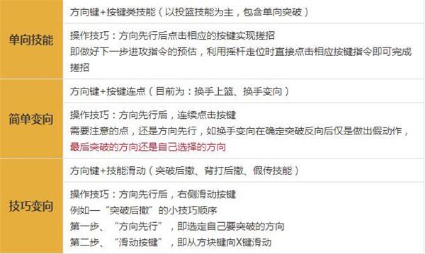 中国篮球:确信公共对技