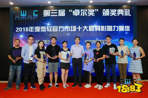 GWGC全球开发者联盟2018年度全球领袖峰会上海落幕