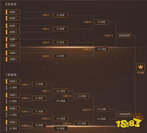 百万大奖花落谁家,《梦幻西游》手游全民PK明日迎来巅峰对决!