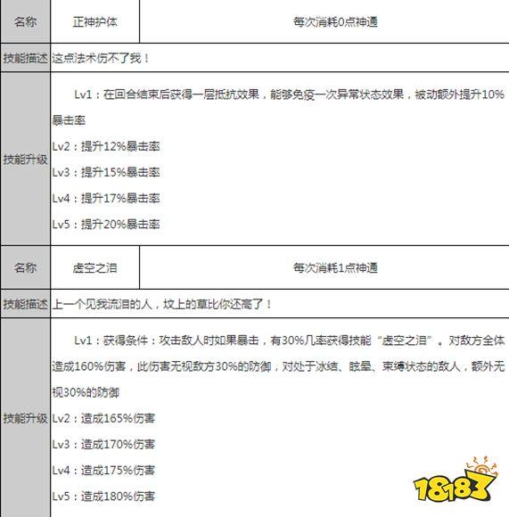 狐妖小红娘手游东方月初s卡解析
