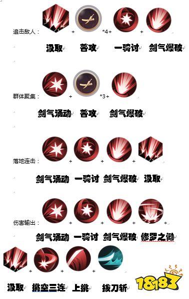 侍魂胧月传说狂刀职业特性及发展方向