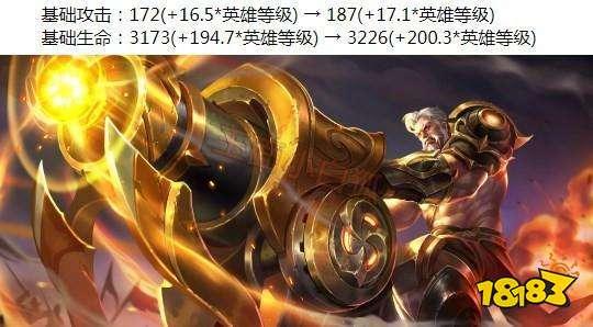 王者荣耀S13英雄调整