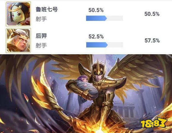 王者荣耀新英雄胜率榜