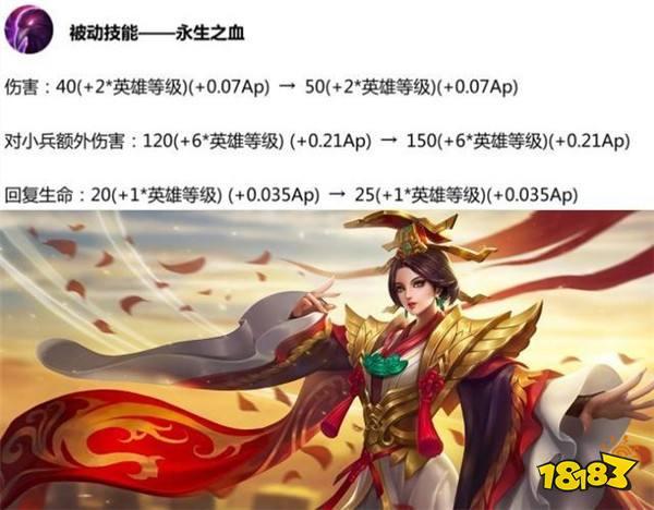 王者荣耀11.8体服英雄调整解读