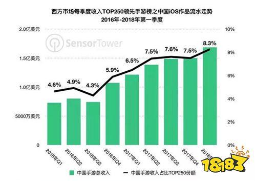 中国游戏产业年会:游戏出海彰显文化自信