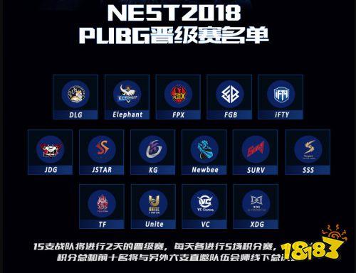 NEST2018 PUBG淘汰赛落幕,iFTY 晋级,黑马战队云集晋级赛