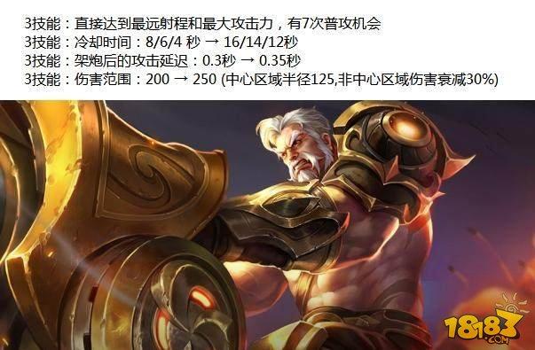 4月19日更新:7位英雄调整 新增最贵神装破晓