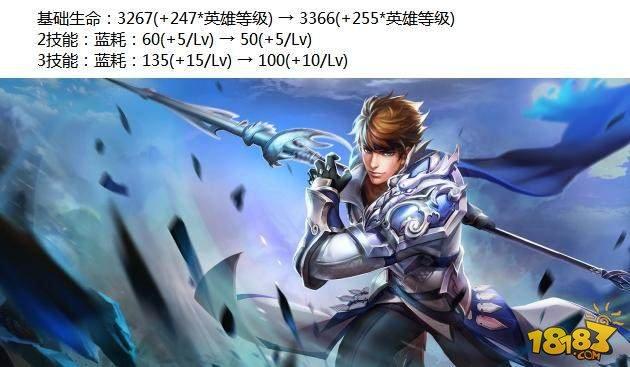 10位英雄大调整李白韩信孙悟空增强 刺客将崛起