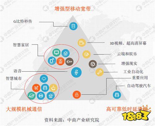 5G赋能互娱产业升维,恺英网络或借VR弯道超车