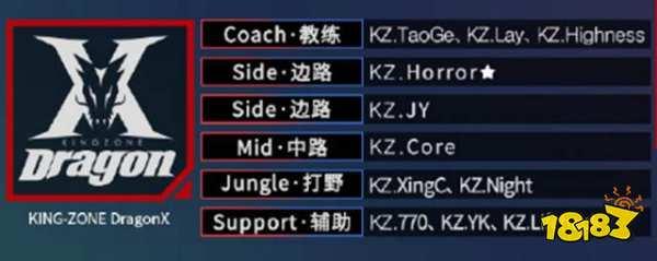 KRKPL升级为国际赛区,10支战队角逐,谁能成为最后赢家?