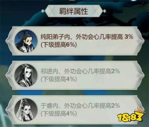 行走江湖第一式 《剑网3:指尖江湖》羁绊技大揭秘