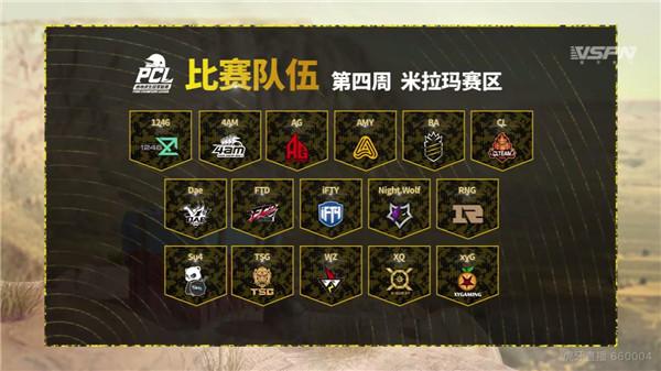 虎牙PCL:猛男战队再回归 4AM全员发力惊险晋级