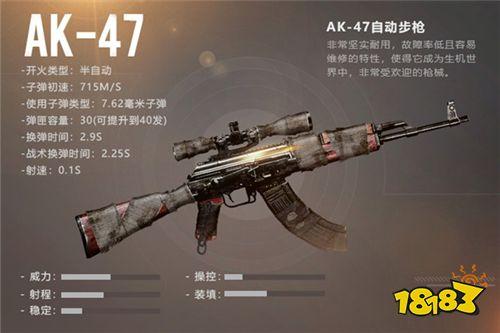 《代号:生机》硬汉叶夫根尼,携AK-47强势来袭!