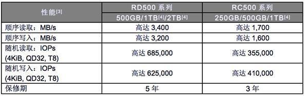 东芝推出96层3D闪存的新NVMe/PCIe固态硬盘