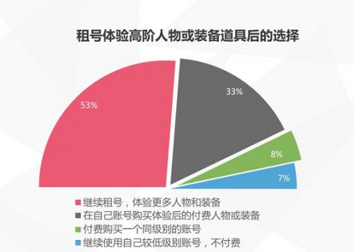 """5G云游戏时代,刀锋互娱要用""""体验""""式创新撬动游戏服务市场"""
