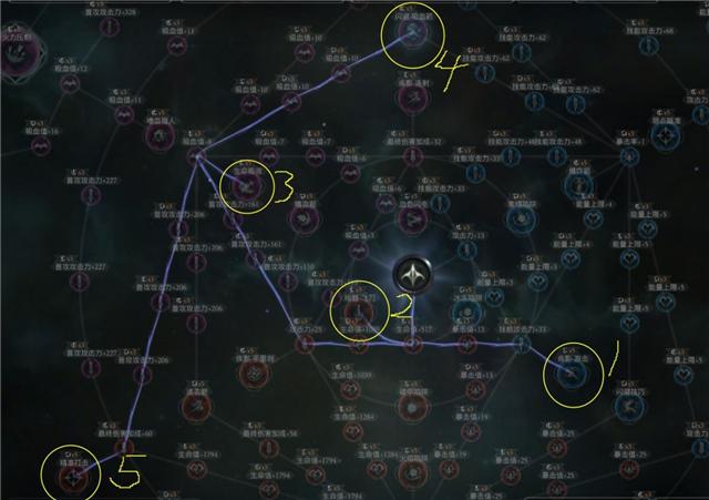 拉结尔游侠天赋技能 游侠输出流加点攻略