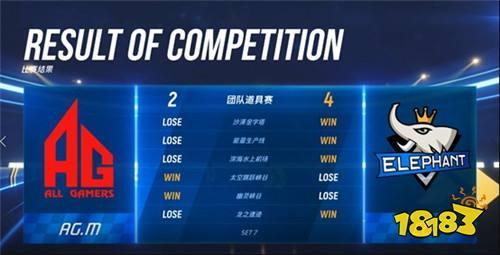 跑跑手游P1联赛预选赛首战打响,四只黑马战队成功拿下比赛首胜