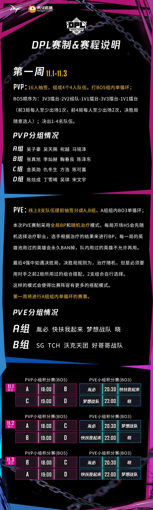 2019DPL联赛赛事全介绍 众明星主播云集及重磅节目开启