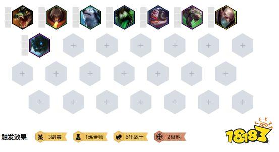 云顶之弈S2剧毒羁绊阵容推荐 剧毒狂战士怎么玩?