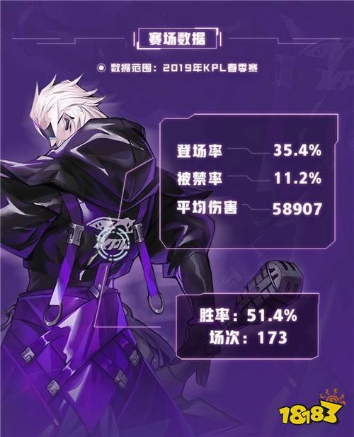 曹操KPL限定皮膚-天狼征服者曝光 特效炫酷