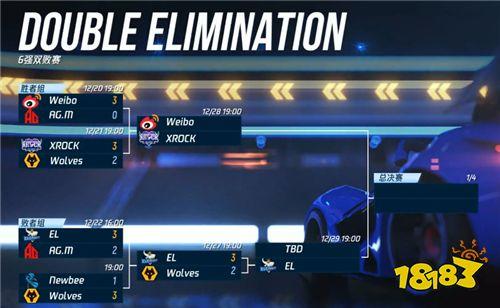 反败为胜!EL让2追3挺进败者组决赛