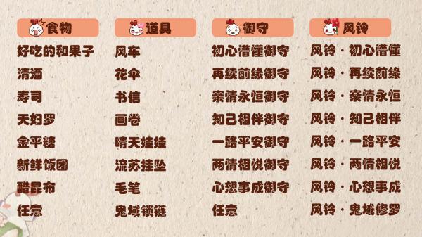陰陽師食物組合怎么搭配 緣結歷練道具組合列表一覽