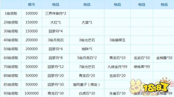 梦幻西游手游追梦缘启开启 5月15日双平台新服开服公告 梦幻西游 第2张