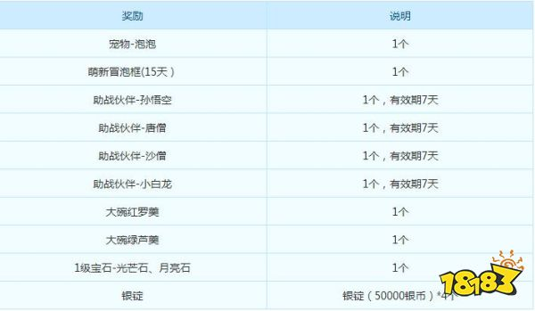 梦幻西游手游追梦缘启开启 5月15日双平台新服开服公告 梦幻西游 第5张