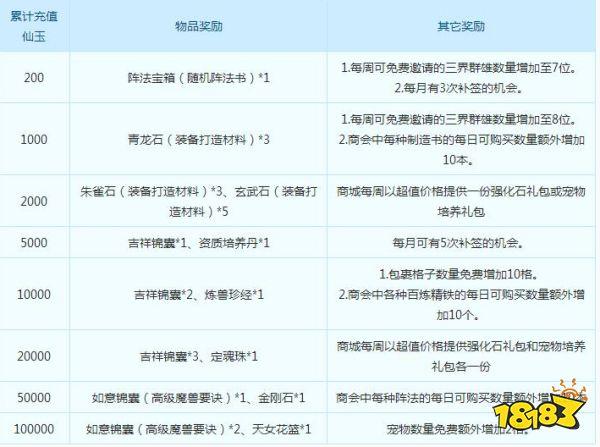 梦幻西游手游追梦缘启开启 5月15日双平台新服开服公告 梦幻西游 第7张